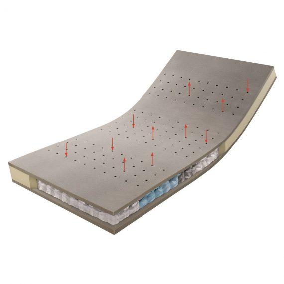 Hulsta Top Point 500 Sprung Mattress